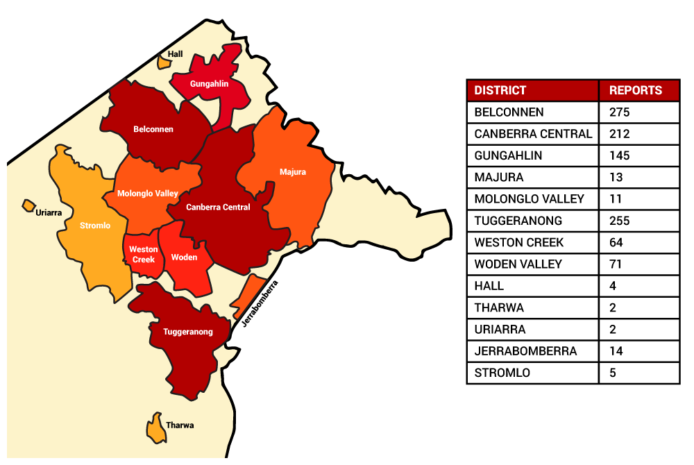 Map showing the number of reports from the districts of the ACT